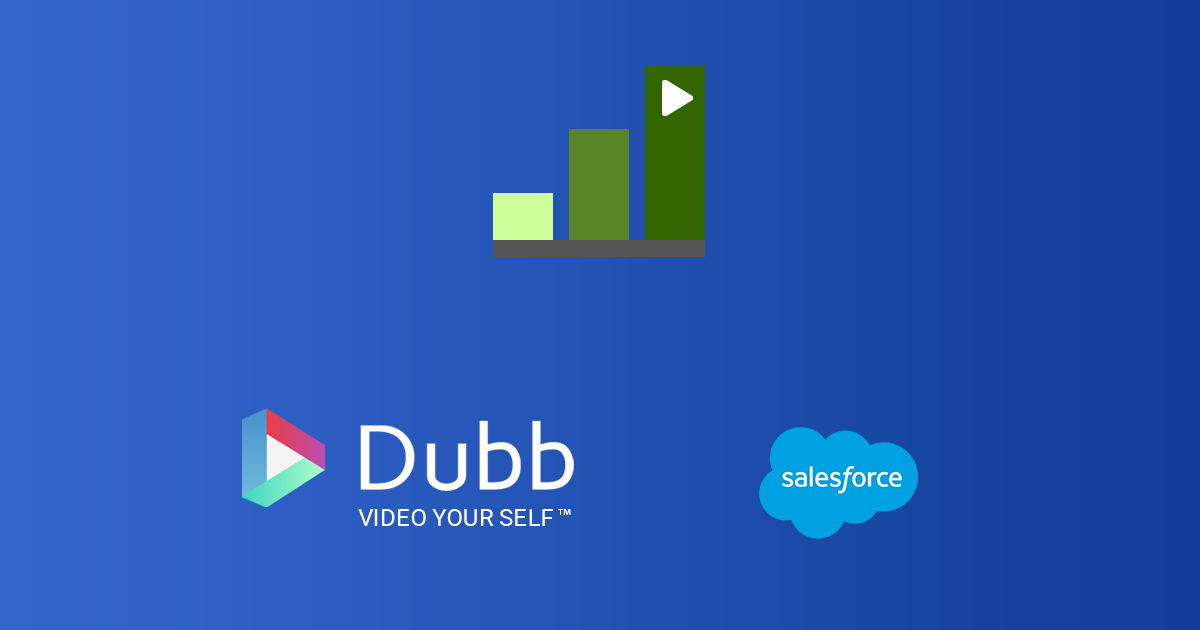 send video from salesforce