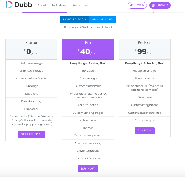 A pricing chart for Dubb