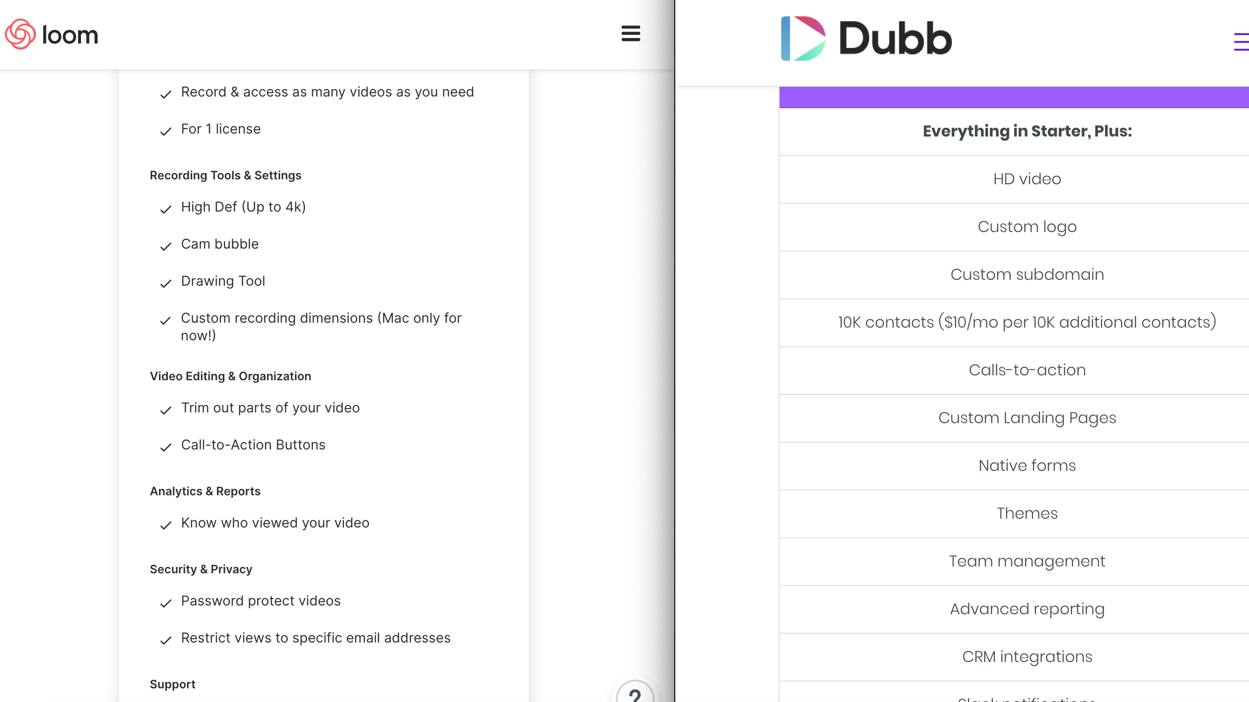 Loom features compared to Dubb features