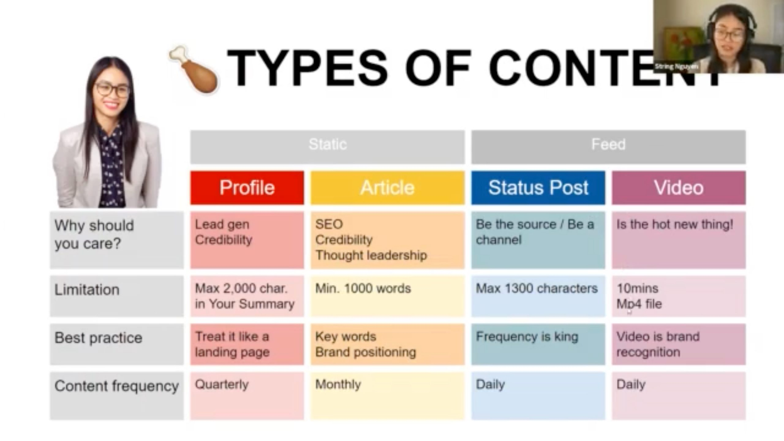 String Nguyen Types of Content